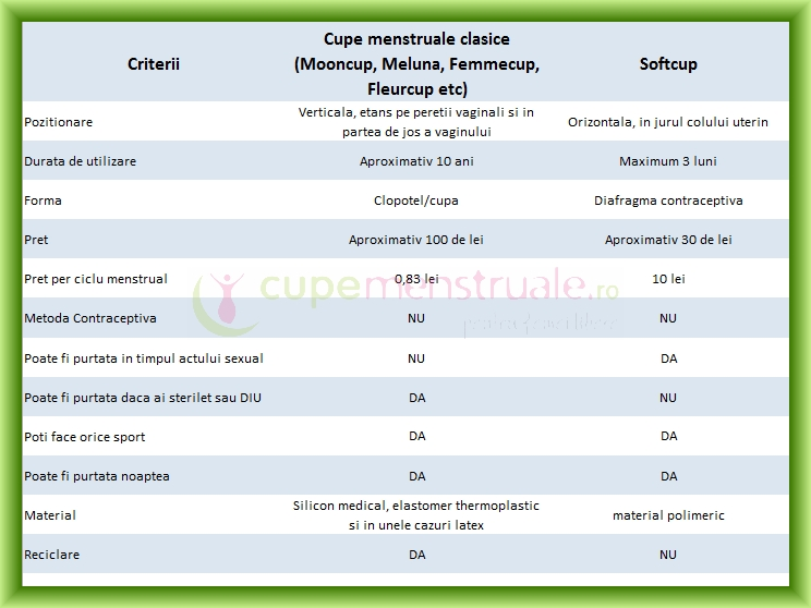 tabel diferente copy